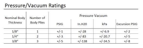 942-Pressure