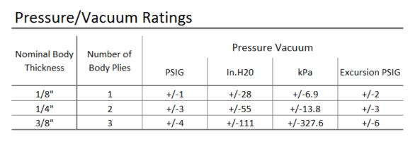 945-Pressure