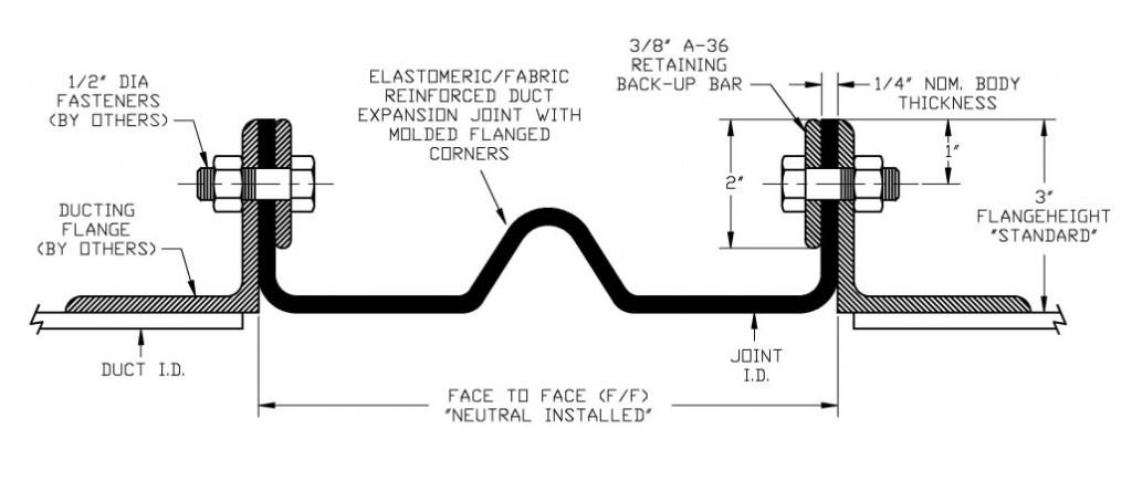 952-Arch-Designed-installat-1030x438