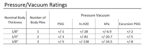 952-Pressure